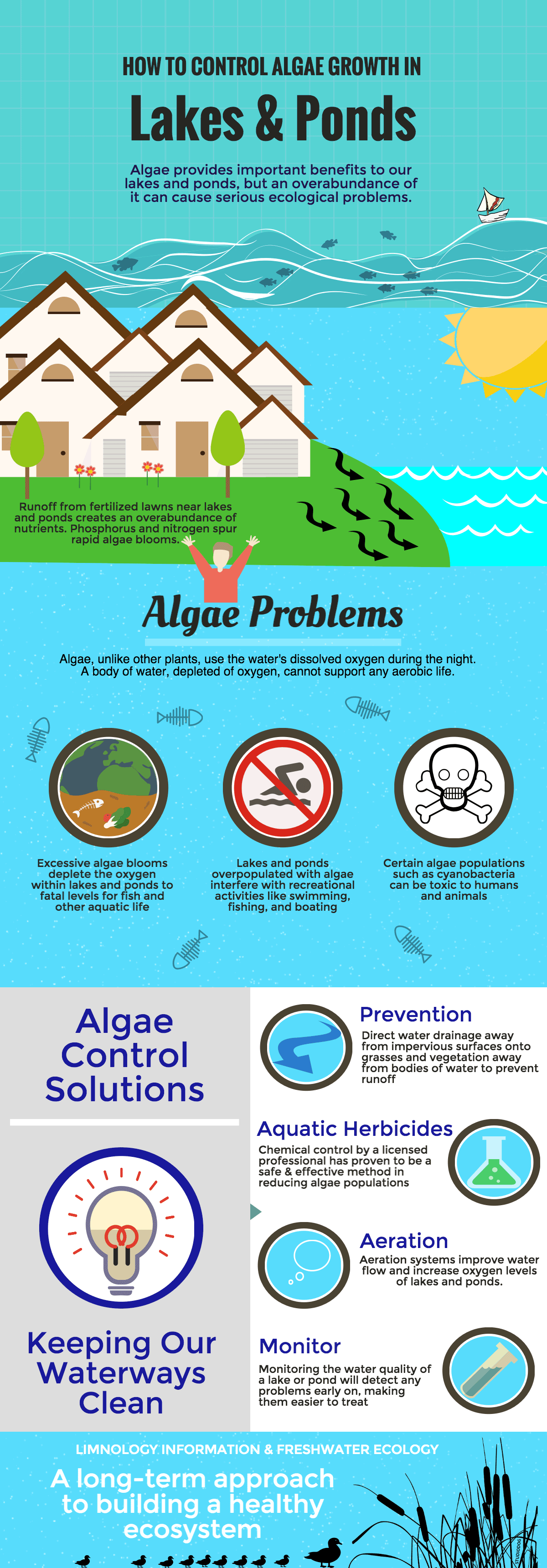 NYC-Algae-Control-Lakes-and-Ponds-Management